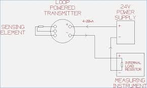 loop wiring diagram examples realestateradio us Ground Loop Diagram i q instruments using 4 20ma current loops