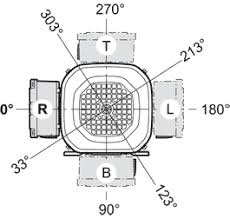 dr motor sew eurodrive brakes manual brake release positions