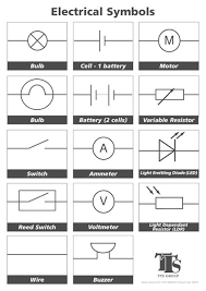 similiar standard electrical schematic symbols dc keywords ss electric circuits and symbols mini physics learn physics