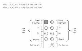 usb 2 0 male to wiring diagram usb wiring diagrams and pictures usb 2 0 plug wiring diagram nilza net