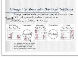 Energy Bar Charts Chemistry Chem Unit 7 Chemical Energy Bar Charts Youtube