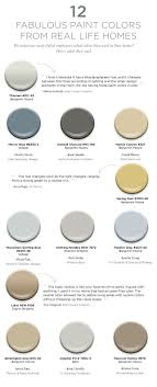 Sherwin Williams Color Palette Interior Paint Color Color Palette Ideas Home Bunch Interior