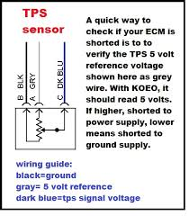 ecm pin diagram ecm database wiring diagram images 2014 auto wiring test