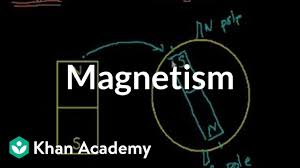 introduction to magnetism video