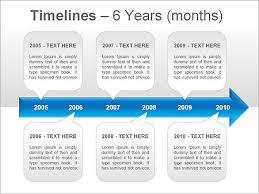 Timeline On Ppt Timeline Ppt Diagrams Chart