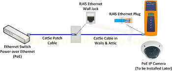 wiring diagram for cat5 cable the wiring diagram fluke further cat 5 cable wiring diagram on cat5e fluke wiring diagram