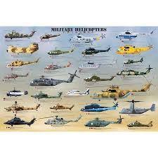 Rc Helicopter Size Chart Pin On Products