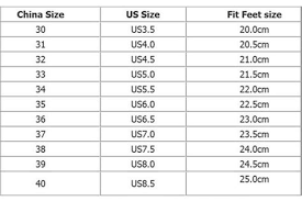 Us Size Chart To China Asian Shoe Size To Us Size Avalonit Net