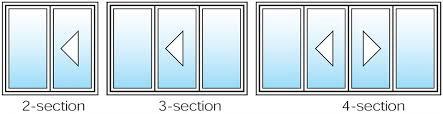 Sliding Glass Doors Types