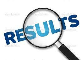 Image result for result images