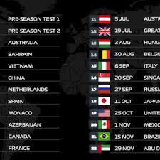 Calendario F1 2020 Orari Tv