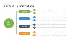Powerpoint Hierarchy Templates 4 Keys Hierarchy Chart Powerpoint Template And Keynote Slidebazaar