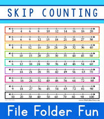 Skip Counting By 16 Chart Free Colorful Skip Counting Chart For Kids Skip