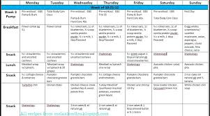 four week meal planner four week weight loss plan best diet solutions program