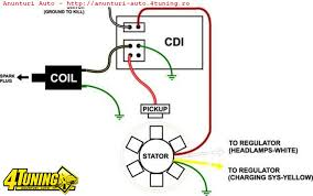 ssr 110 pit bike wiring diagram efcaviation com Peace 110Cc ATV Wiring Diagram at Ssr 110cc Atv Wiring Diagram