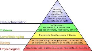 Maslow Hierarchy Of Needs Bbc World Service Health Check Abraham Maslows Hierarchy