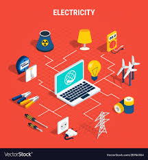 Electricity Isometric Chart Composition