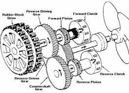marine engines figure 14 marine gear thrust reversing gearbox