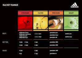Yonex Racquet Chart 2013 Badminton March 2013