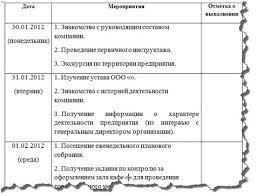 Отчет по практике Как оформить дневник по преддипломной практике