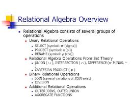 relational algebra symbols chapter 6 the relational algebra ppt download