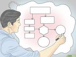 Как написать диссертацию Метод 4 Написание диссертации