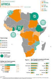 African Top Chart Figures Of The Week African And Global Fdi Inflows Weaken