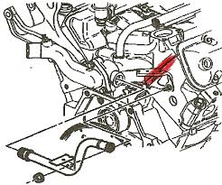 quad 4 engine coolant diagram quick start guide of wiring diagram • i have a 2001 pontiac grand am over the last few months the coolant rh justanswer com pontiac quad 4 engine problems pontiac 2 4 twin cam engine