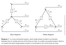 calculating 3 phase line currents solarpro magazine diagram 1 wye and delta connected systems