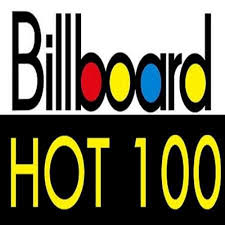 Billboard Hot 100 Singles Chart 2nd May 2015