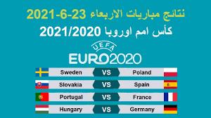 كأس امم اوروبا 2020 | نتائج مباريات الاربعاء 23-6-2021 وتأهل فرنسا والمانيا  والبرتغال - YouTube