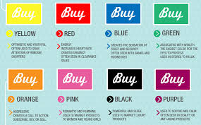 How To Choose The Best Logo Design Colors  Emotion Of ColorsEmotional Colours