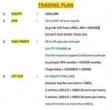 Cyprus Stock Market Chart 10 Best Forex Cyprus Images Bombay Cat Brazil Germany Mumbai