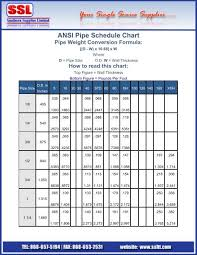 Pipe Conversion Chart Ansi Pipe Schedule Chart
