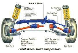 Image result for Nissan Maxima front joint schematics