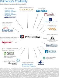 Primerica Financial Primerica The Total Package Your One Stop Financial Services