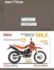 Прогрессия на мотоцикл 179