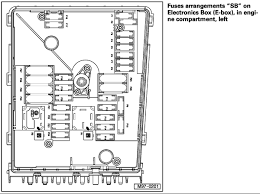vw jetta fuse box wiring diagrams