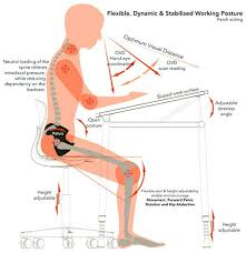 unbelievable beautiful sit ergonomically at desk awesome office chairs for good posture best office chair reviews