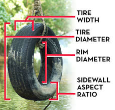 Lift Kit Tire Size Chart Choosing Tires For Your Jeep Teraflex