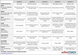 Coaching Plan Template Extraordinary Coaching Business Model Template Vilanovaformulateam