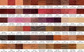 Saman Water Based Stain Color Chart Water Based Wood Stain In 2019 Water Based Wood Stain
