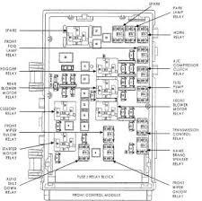 2005 town and country fuse box diagram great installation of 2005 caravan fuse box location wiring diagram todays rh 3 7 12 1813weddingbarn com 2004 chrysler