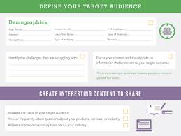 29 Marketing Checklists Cheat Sheets To Make Your Job