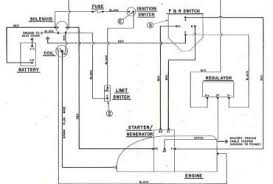 ez go textron wiring diagram wiring diagram textron wiring diagrams electrical diagram ge refrigerator