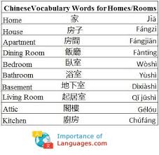 Chinese Words Learn Common Chinese Words Chinese Words In English