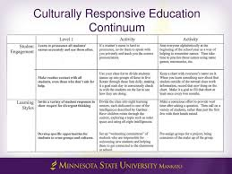 Culturally Responsive Teaching Strategies For Pre Service