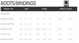 Burton Grom Bindings Size Chart 23 Experienced Burton Womens Bindings Size Chart