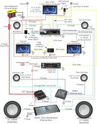 car stereo amplifier wiring diagram luxury 4 channel car amplifier 2 Channel Amp Wiring Diagram car stereo amplifier wiring diagram inspirational bose car audio lcd wiring wiring diagrams of car stereo
