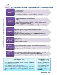 F And P Flow Chart Sept2014